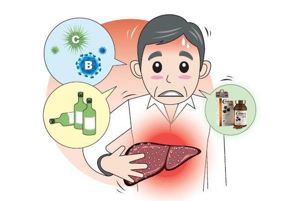 Đắng miệng là biểu hiện của bệnh gì? CẢNH BÁO 5 bệnh nguy hiểm 6
