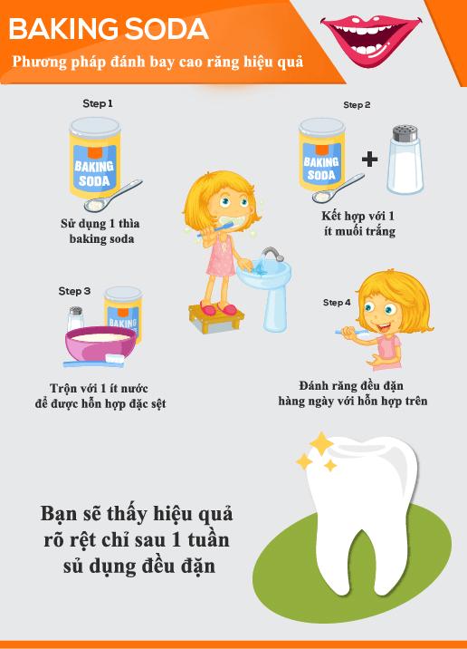 Sử dụng bakinh soda giúp loại bỏ cao răng hiệu quả