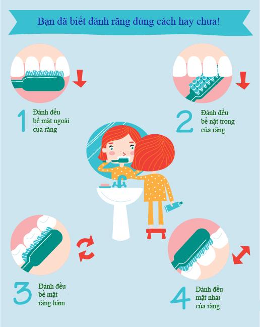 Đánh răng đúng kỹ thuật là một cách lấy cao răng tại nhà hiệu quả
