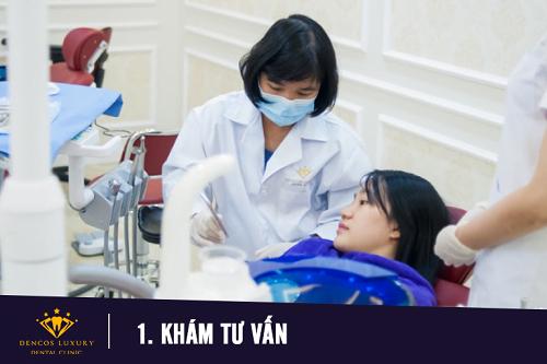 Quy trình bọc răng sứ titan